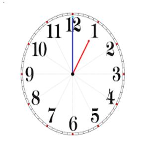 Como se dice la hora en chino mandarín
